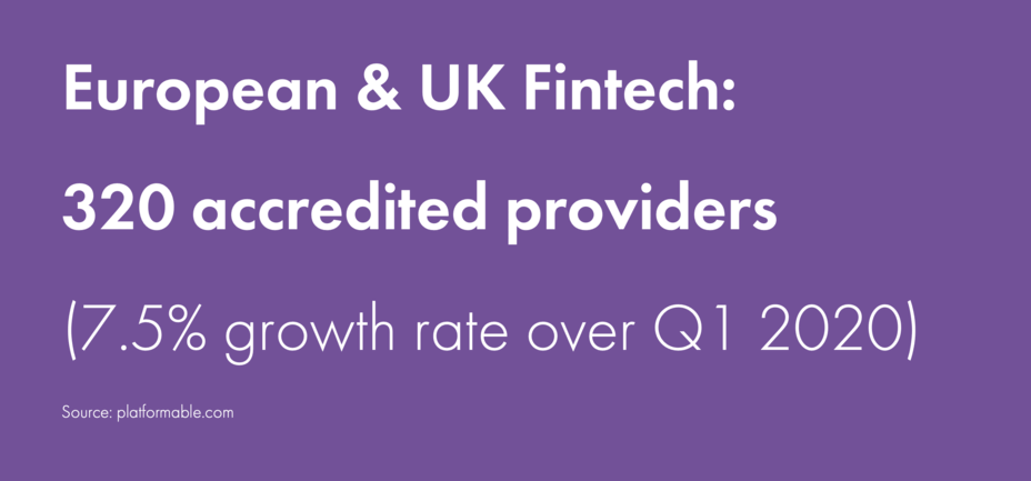 European & UK Fintech: 320 accredited providers (7,5% growth rate over Q1 2020)